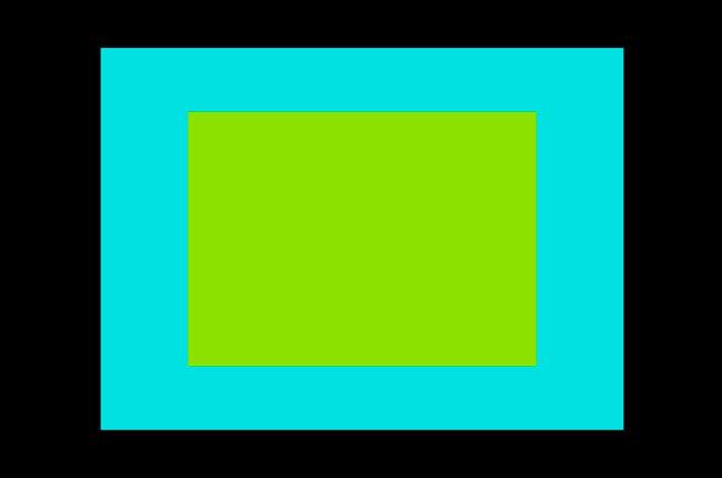 acid-techno, video